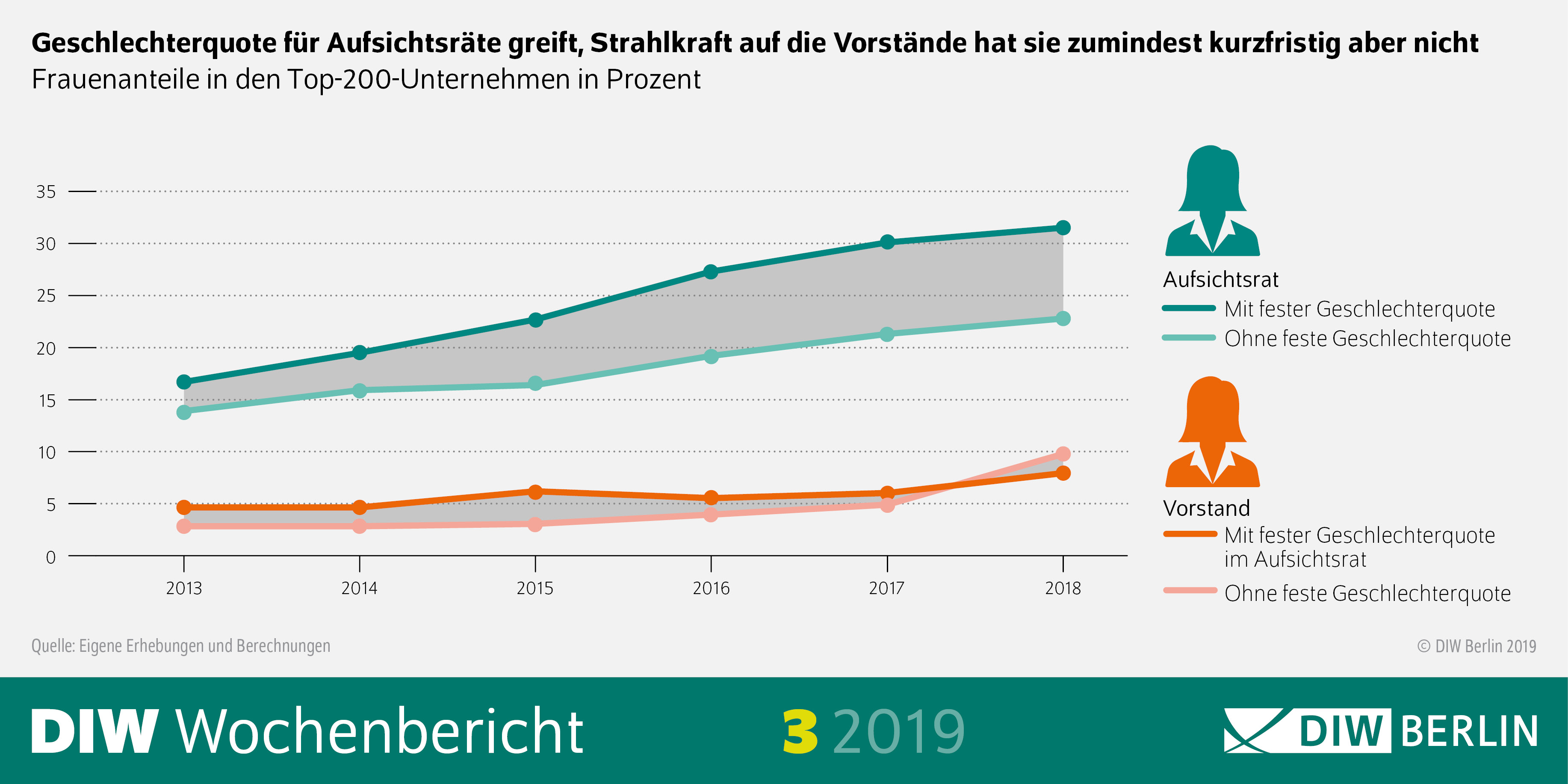 wie viele unternehmen gibt es in deutschland