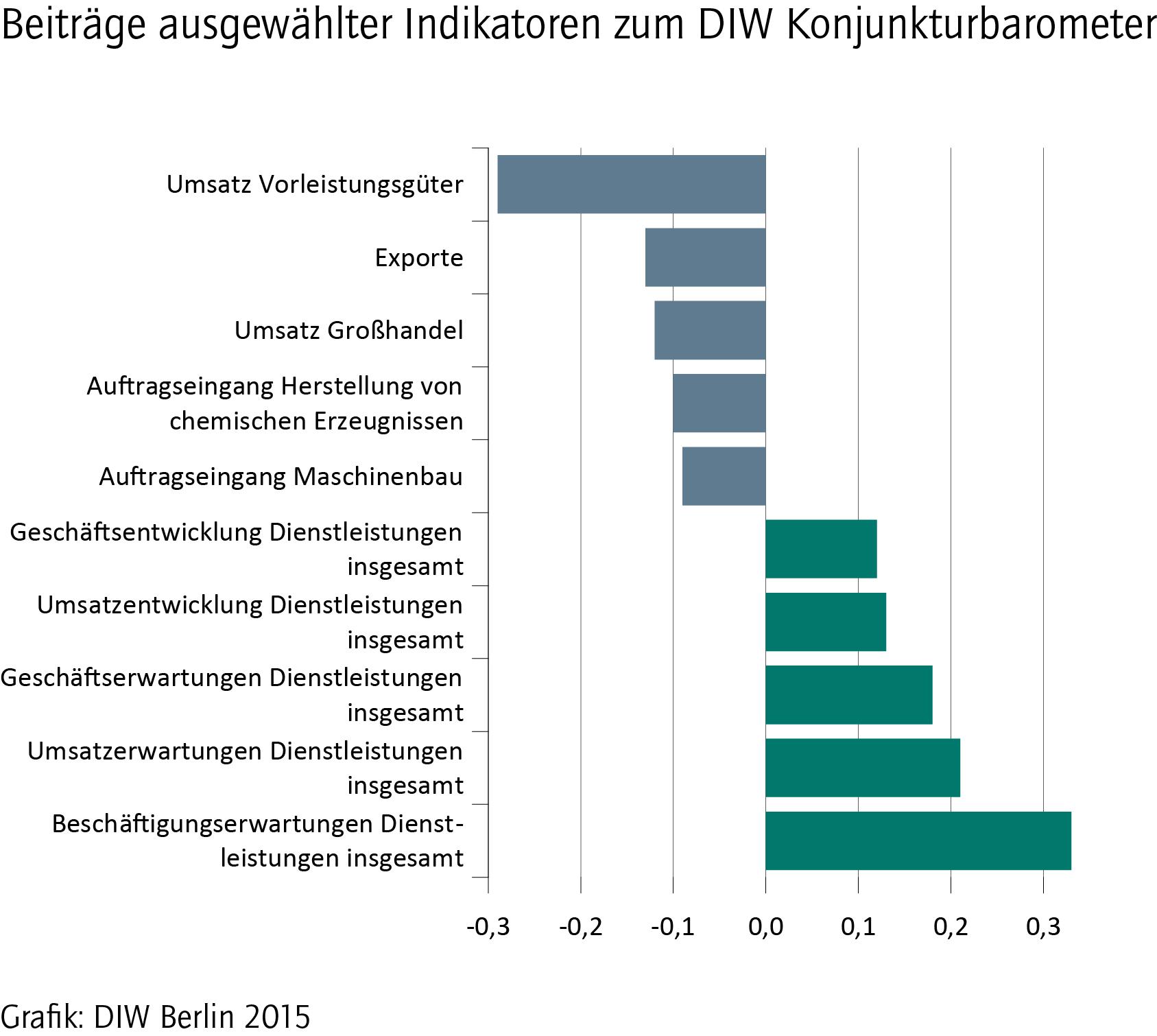 Schön Kanal Umsatz Fortsetzen Bilder - Entry Level Resume Vorlagen ...