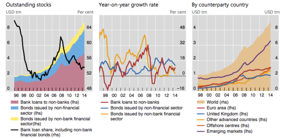 DIW Berlin: The Macroeconomic Effects of Exchange Rate Movements